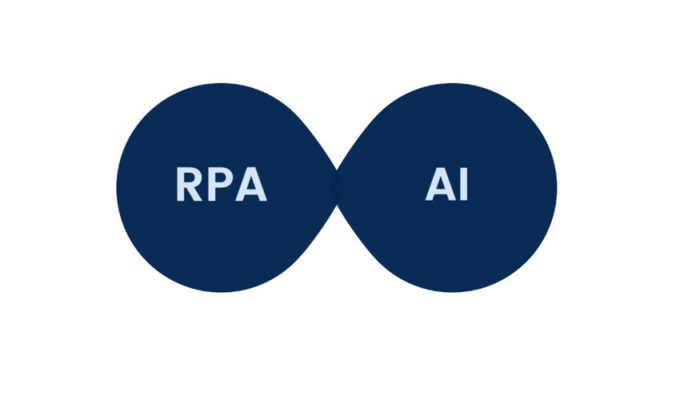 RPA and AI