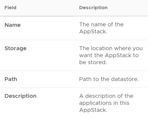 How to create an AppStack