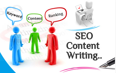 content is Helping With SEO