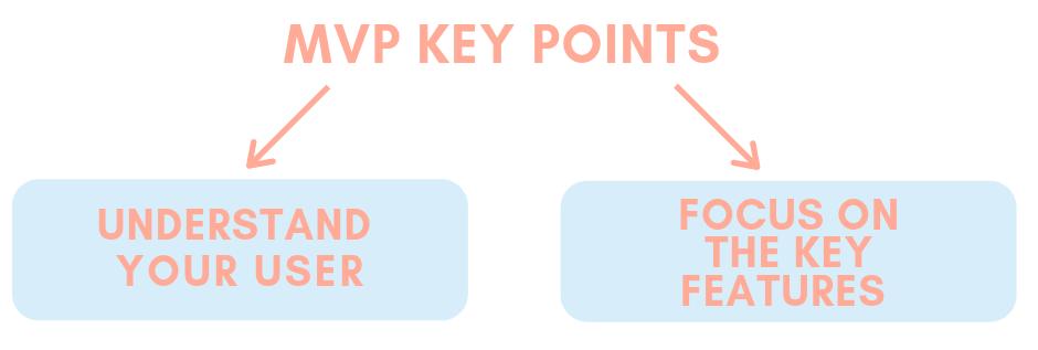 create a user map for an MVP